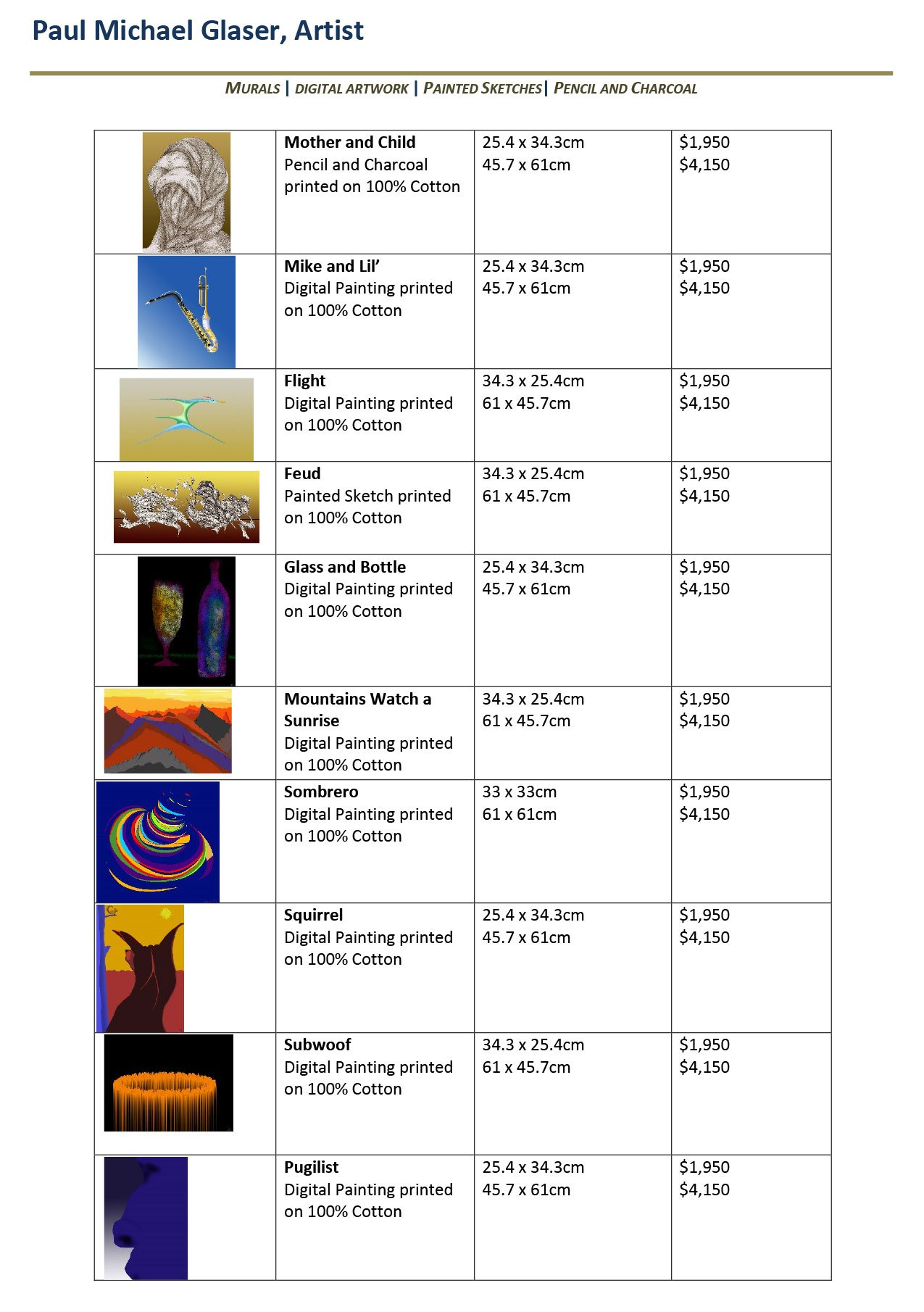 , International Artists, Manly Harbour Gallery